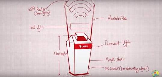 Emprendedores convierten basura en Wi-Fi gratis